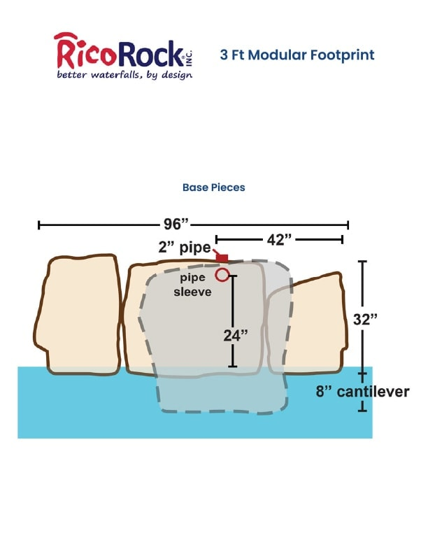 4 Foot Double Diagram